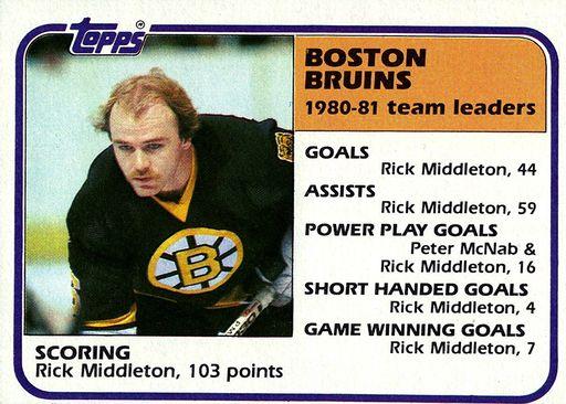 1981-82 Topps #46 (1)